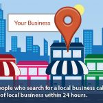 Local SEO Introduction